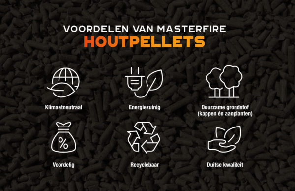 Houtpellets Masterfire Premium Pellets 990 kilo excl. verzendkosten 1